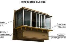 Пристрій виносу балкона