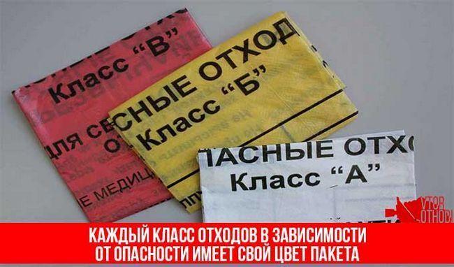 Пакети для відходів А, Б і В
