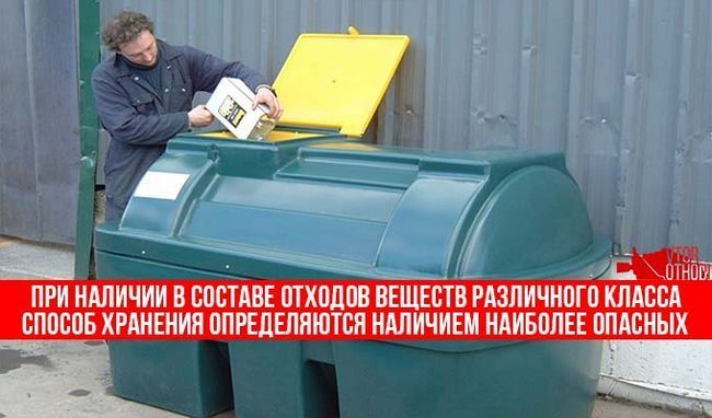 Збір відходів здійснюється за інструкцією