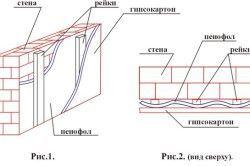 Приклад утеплення балкона пенофолом