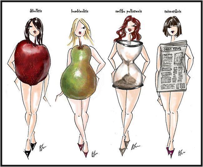 Як схуднути різним типам фігур?