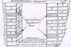 Схема укладання дерев`яних брусів для подальшого монтажу дерев`яного вікна