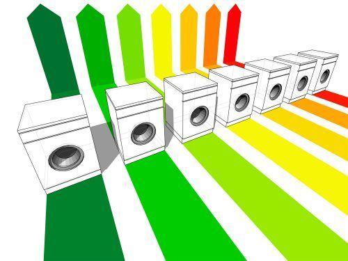 Класи пральних машинок