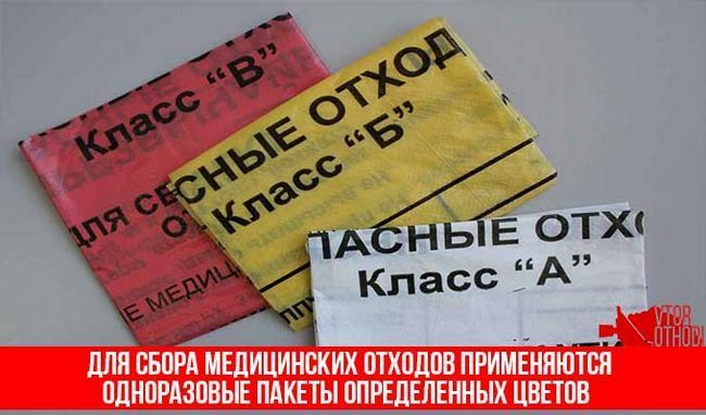 Пакети для медичних відходів