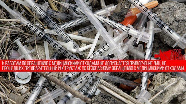 Медичний сміття