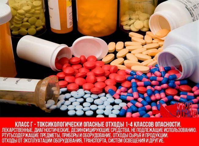 Лікарські відходи не підлягають використанню