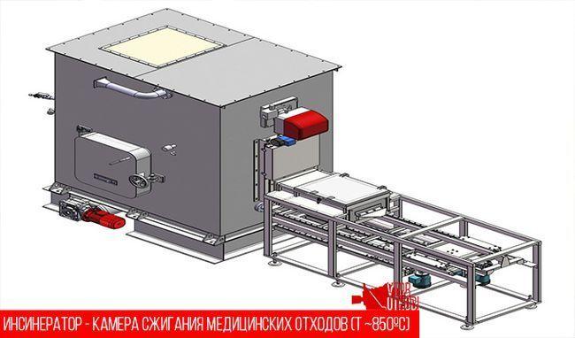 Камера спалювання медичних відходів