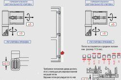 Регулювання пластикових дверей