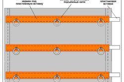 Схема римських штор