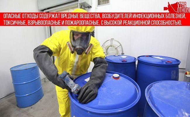Герметизація небезпечних відходів