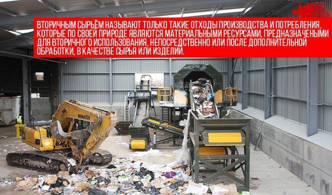Переробка відходів виробництва